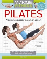 Pilates - Anatomie fitness
